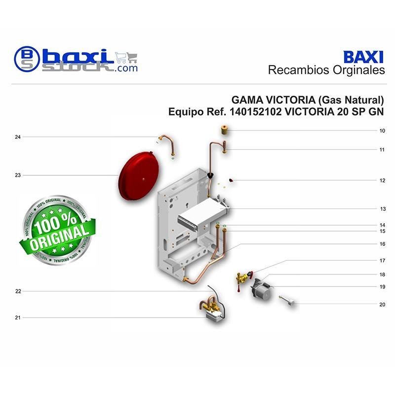 Recambio original baxi roca kit hydroblock victoria 20 for Roca victoria 20 20f