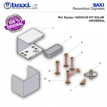 Recambio original baxi roca v lvula termost tica manual for Valvula termostatica roca