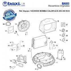 SOPORTE DE SONDA BC ACS