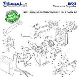 GRUPO ELECTRODOS CRONO 10L/15L/20L/L2