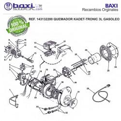 CAJA DE CONTROL KT 2R-3RV02/03-5 R
