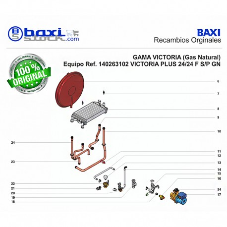 TUBO BOMBA-INTERCAMBIADOR NEOBIT PLUS 24/24F